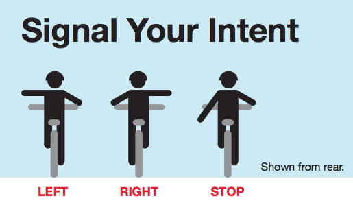 (Cyclist Hand Signals by NYC DOT)